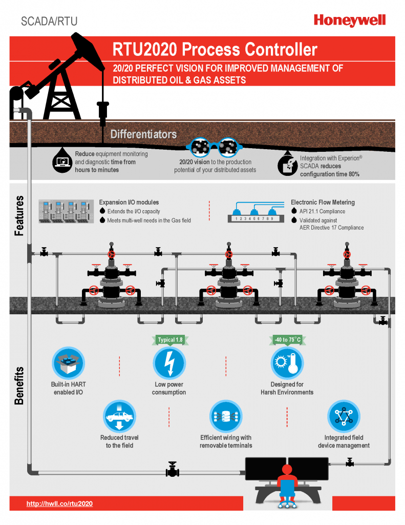 rtu2020-infographic