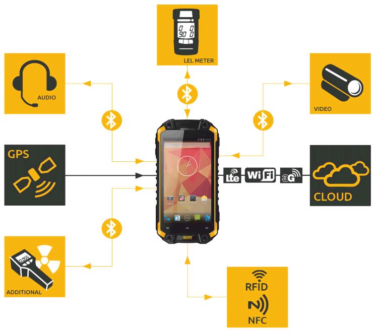 mobile-smart-worker2